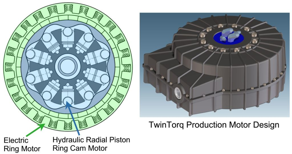 twintorq-assembly-diagram