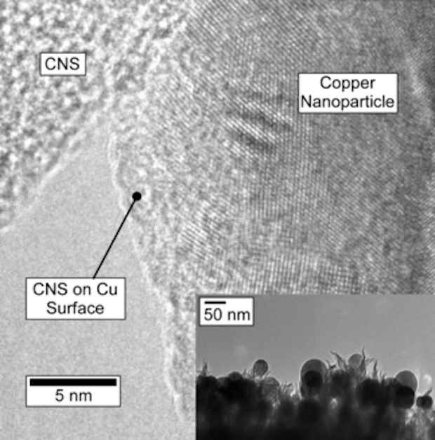 TEM image of electrodeposited copper nanoparticles on carbon nanospike electrode. Electrodeposited particles are imbedded in N-doped carbon nanospikes providing intimate contact between copper surface and reactive sites in the carbon. Source:
